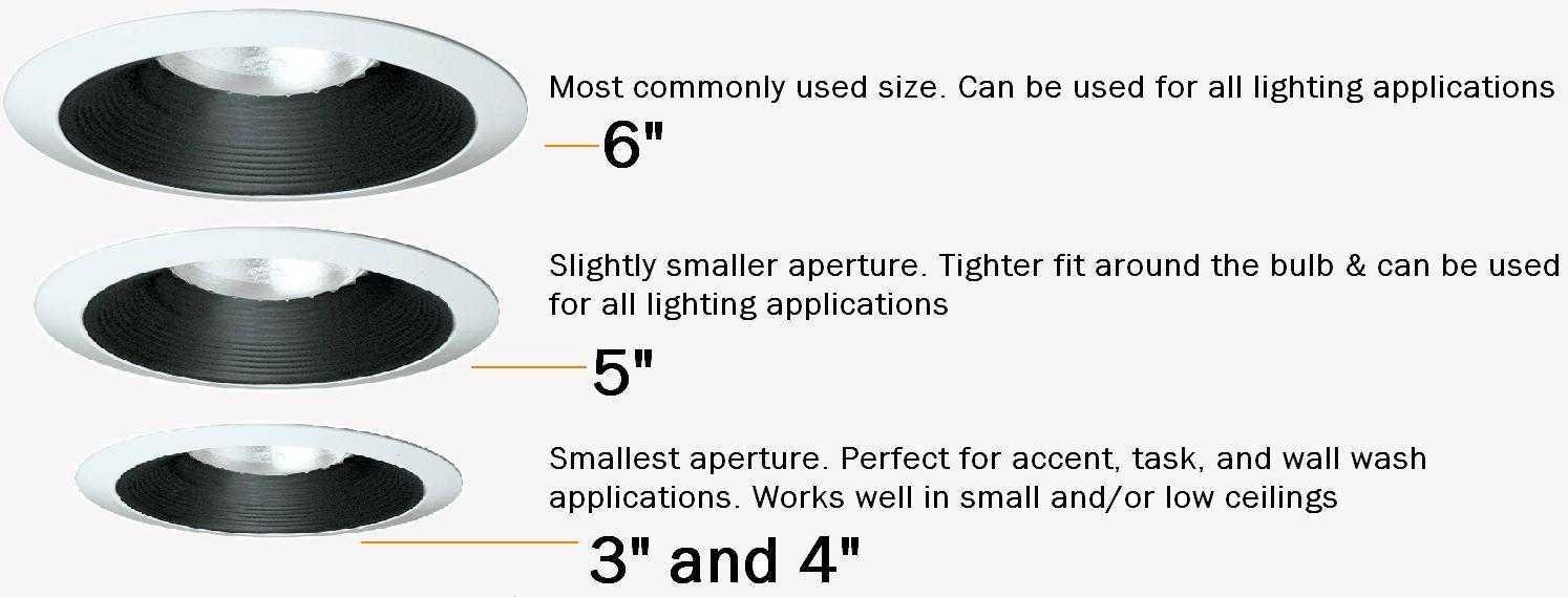 Recessed Light Bulb Sizes Bulbs Ideas