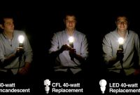 Light Bulb Lineup Comparing Incandescent Bulbs With Cfls And Leds in measurements 1280 X 720