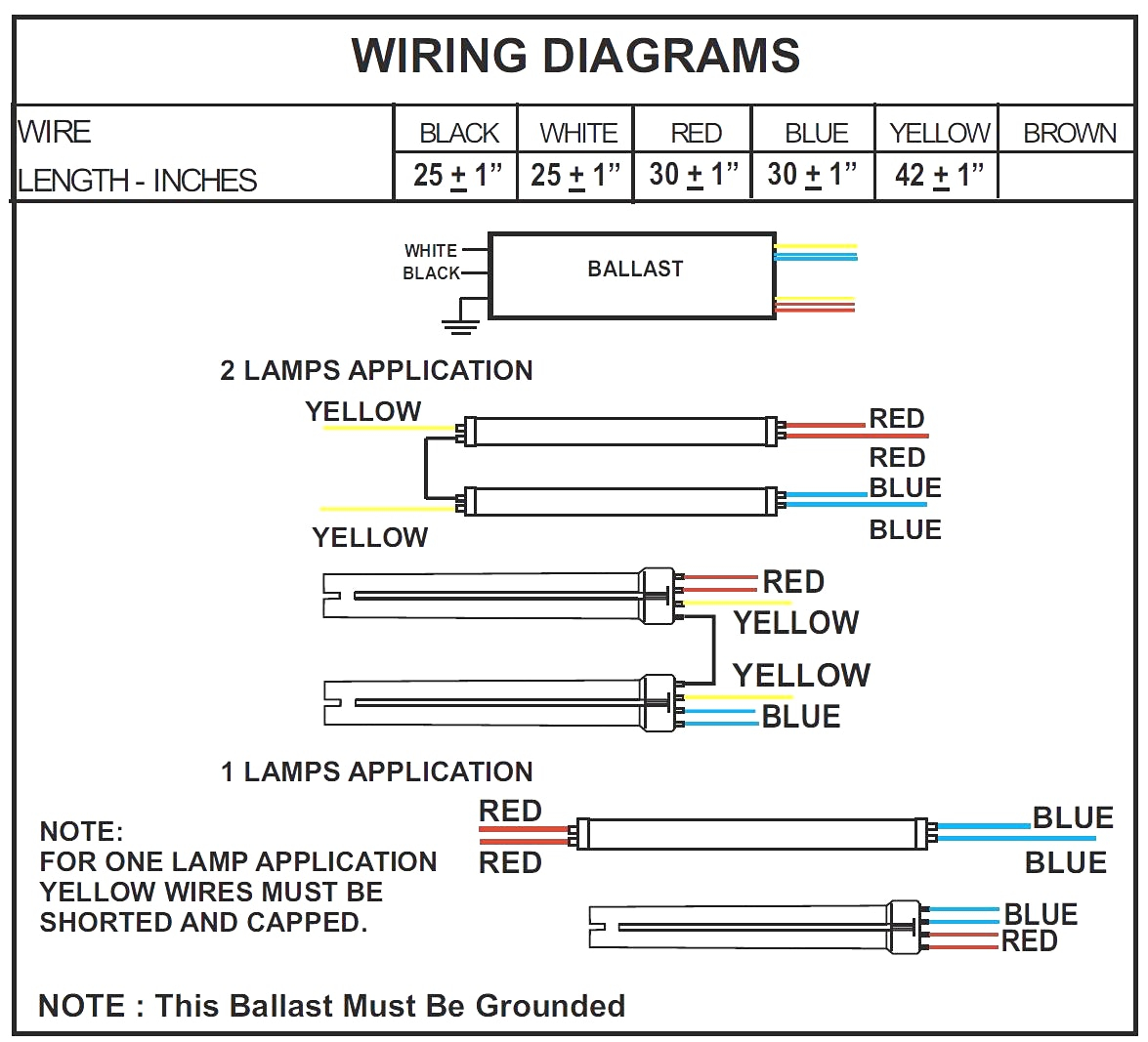 Lamp Ballast Wiring Diagram on t5 emergency, bodine b50, instant start, philips advance, ge electronic, iota emergency, 1 lamp t12, metal halide, bodine emergency, t8 electronic,